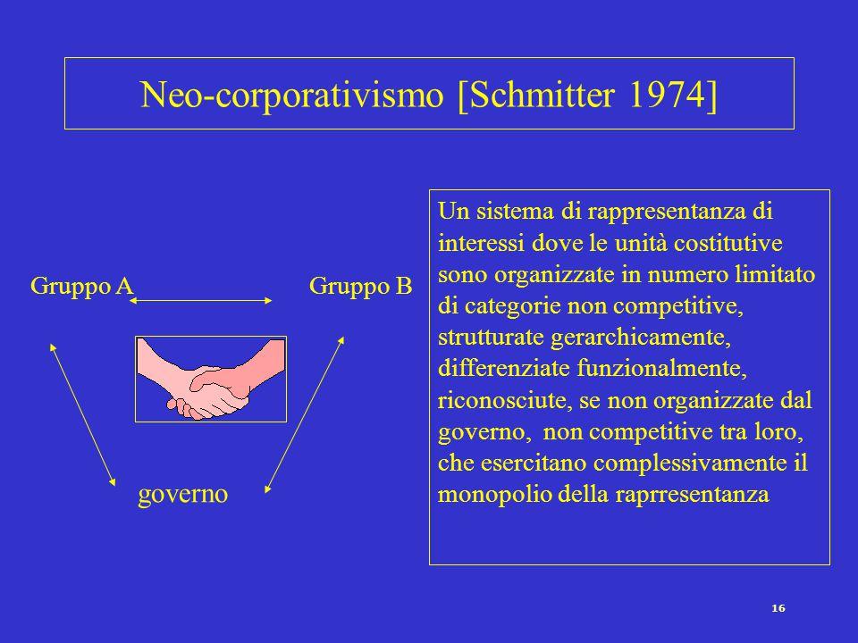 Neo-corporativismo [Schmitter 1974]